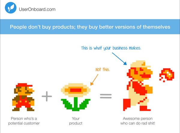 Illustration af det, der gør Mario bedre.